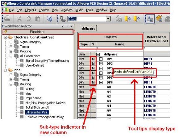 Cadence PCB Design Blogs