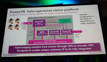 Imagination Technologies heterogeneous SoC platform