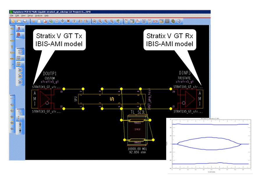 Altera 28 Gbps Stratix V IBIS-AMI Models Now Blazing Channels with Allegro PCB SI