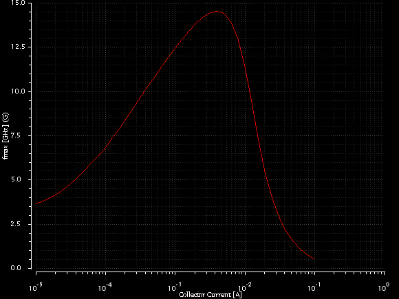 ADE's parametric plotting function