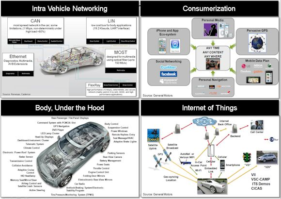 Application Specific System Design And Verification At Embedded World And Dvcon System Design And Verification Cadence Blogs Cadence Community