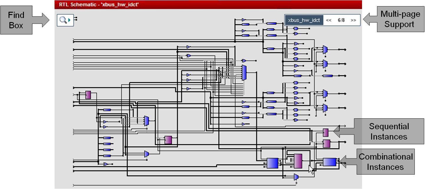 RTL schematic viewer