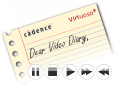 Virtuoso video diary eye masks custom ic design cadence blogs have you ever plotted an eye diagram in virtuoso visualization and analysis xl and wished that you could overlay an industry standard eye mask to see if ccuart Image collections