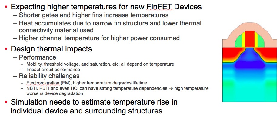 Aging and Self-Heating in FinFETs - Breakfast Bytes