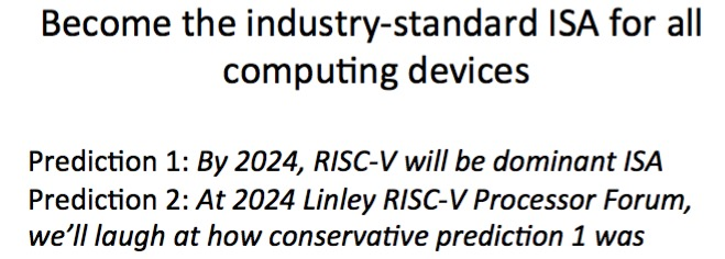 RISC-V: the Case For and Against - Breakfast Bytes - Cadence