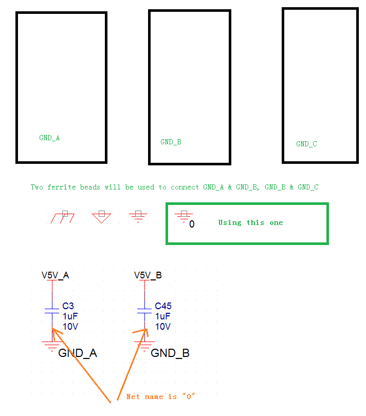 Different Gnd Symbols In Orcad Capture Pcb Design Cadence