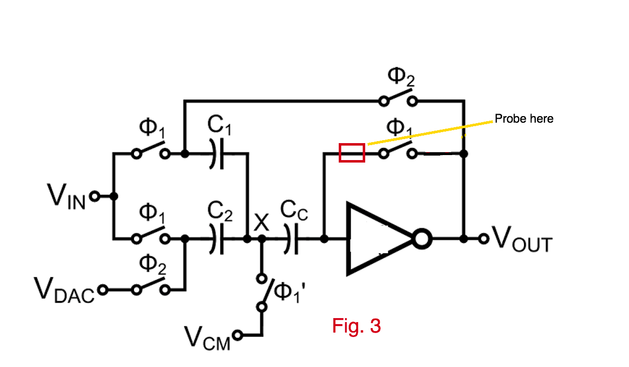how to use pss pstb or pss pac to simulation the loop gain of the amplifier in the mdac in each