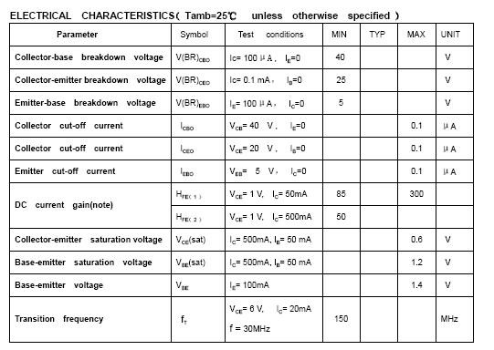 S8050 DATASHEET - Logic Design - Cadence Technology Forums ...