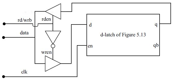 verilog   d-latch with memory  - logic design - cadence technology forums
