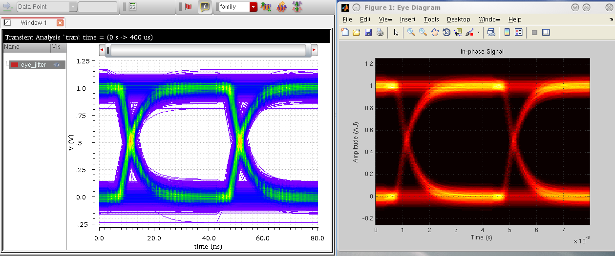 Eye diagram rf design cadence technology forums cadence community vivaandmatlab ccuart Gallery