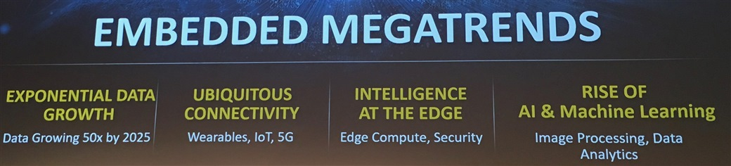 megatrends in embedded