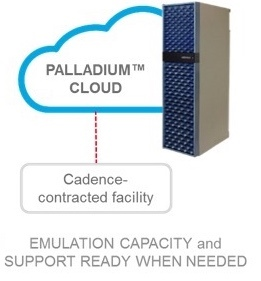 palladium cloud