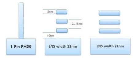 lateral nanosheets