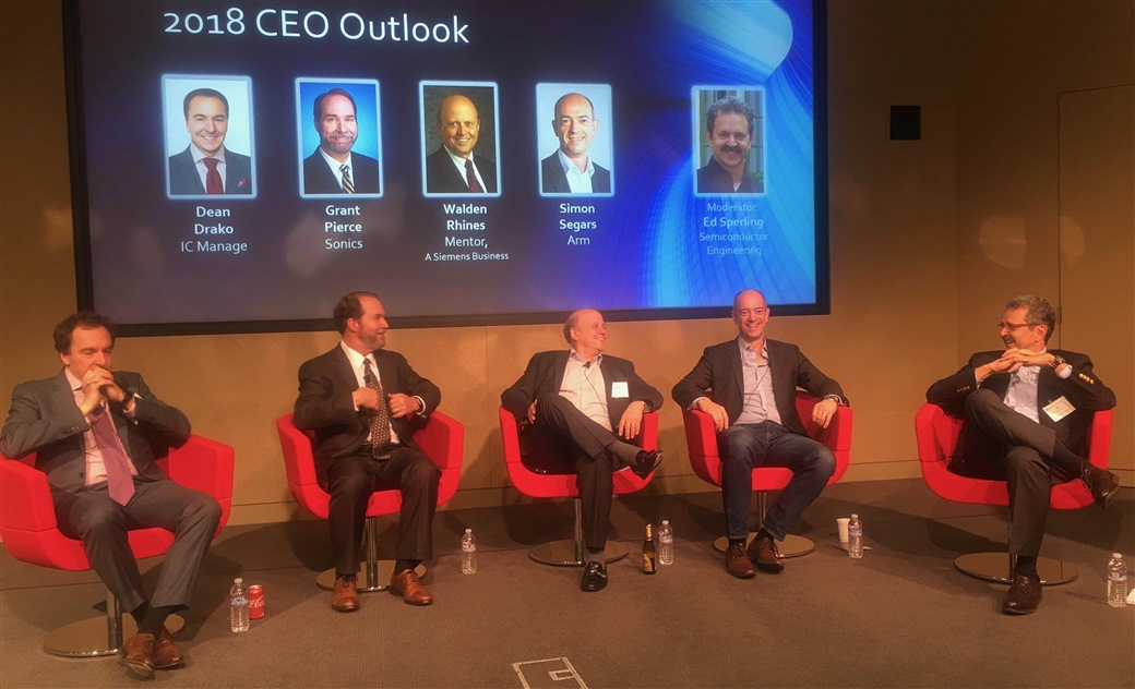 2018 ceo outlook