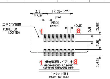 pcb pin connector pcb pin terminal wiring diagram