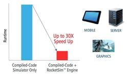 Up to 30X speed up with RocketSim