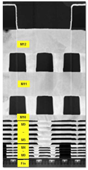 7nm tsmc metal stack