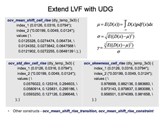 Extended LVF with User-Defined Extensions