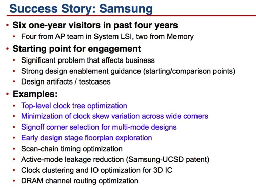 Slide: Success Story: Samsung