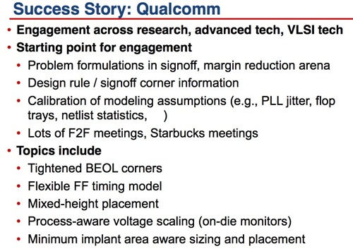 Slide: Success Story: Qualcomm