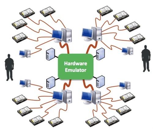 Hardware Emulator