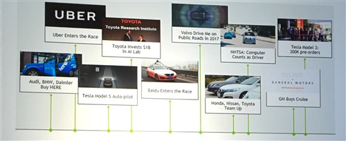 Keynote: NVIDIA automotive
