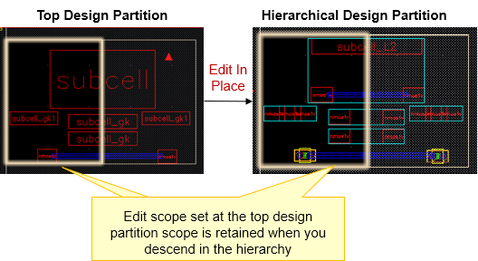 Edit scope concurrent hierarchical editing