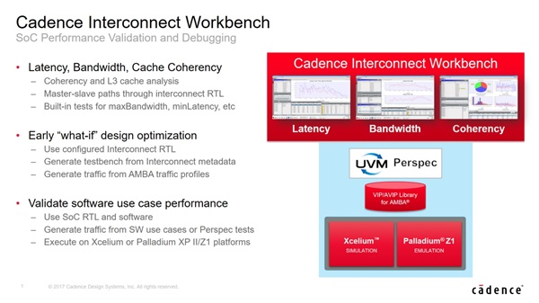 Cadence Interconnect Workbench