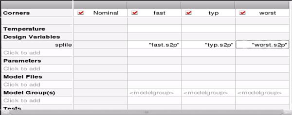 Cadence Custom IC Design Blogs