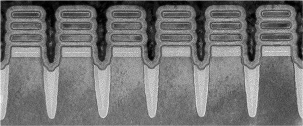 ibm 2nm horizontal nanosheet