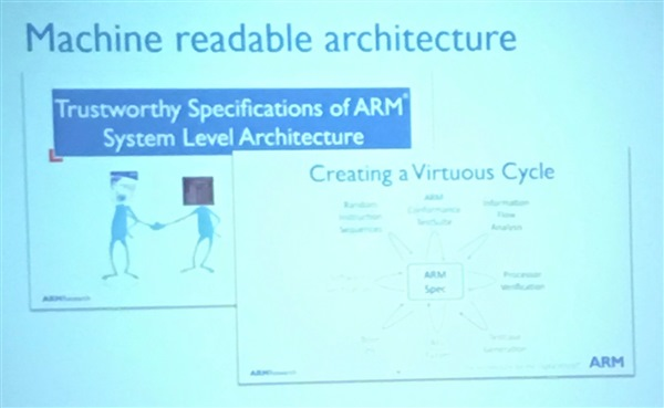 machine readable arm architecture