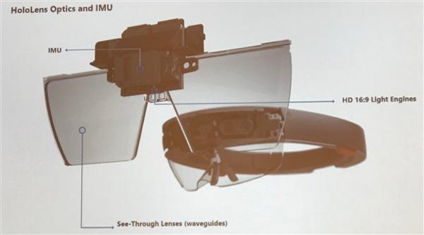 hololens optics