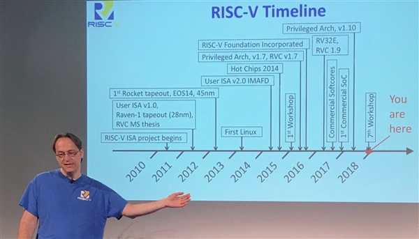 RISC-V Workshop, Milpitas - Breakfast Bytes - Cadence Blogs