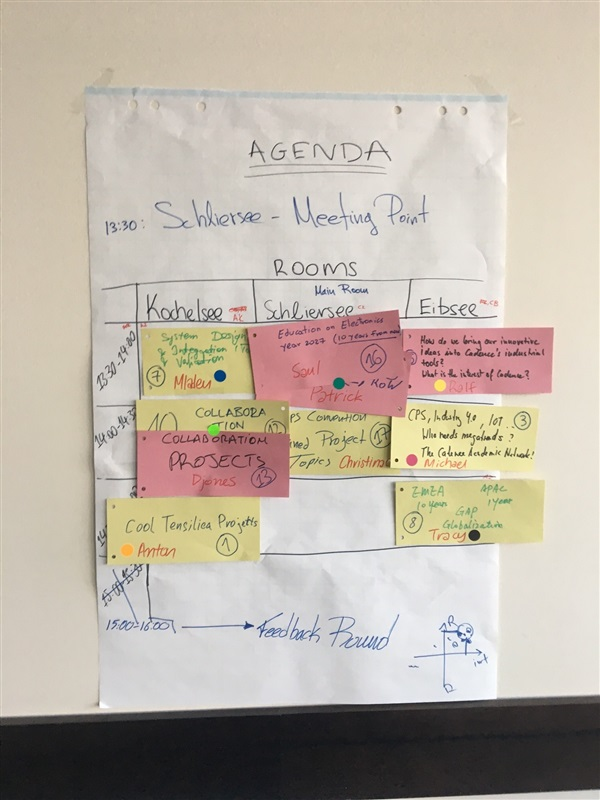 BarCamp agenda