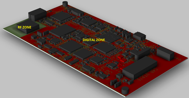 3D view of mixed signal RF board with Zones defined