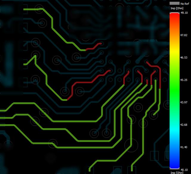 Impedance Analysis Vision