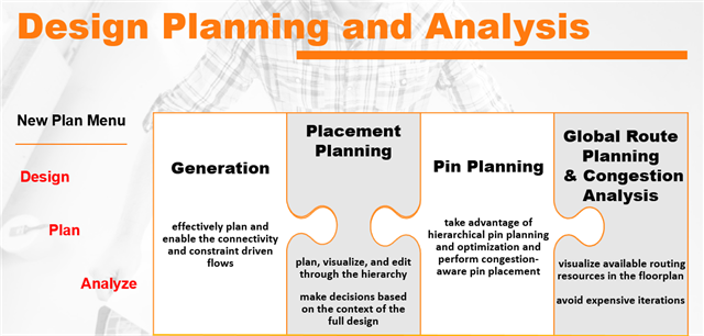 Design_Planning_and_Analysis