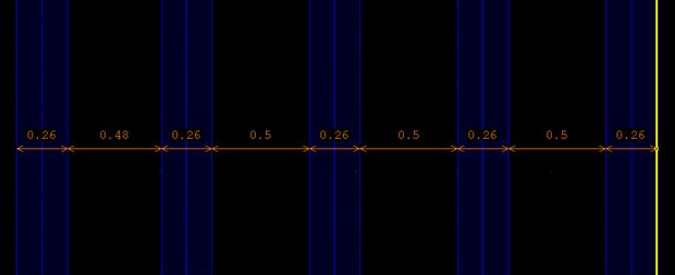 AutoSegmentMode