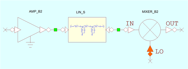 Ideal system with filter design