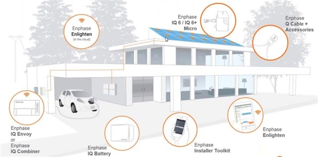 enphase solar installation showing components