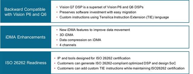 Vision Q7 DSP: Real-Time Vision and AI at the Edge
