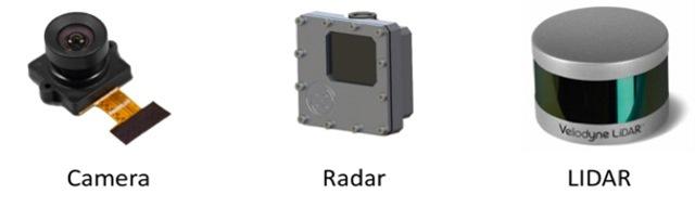 Automotive Sensors: Cameras, Lidar, Radar, Thermal - Breakfast Bytes