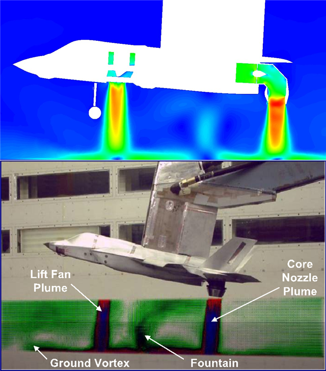 Comparison of CFD and Test for the F-35