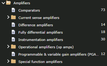 The different subcategories of Amplifiers