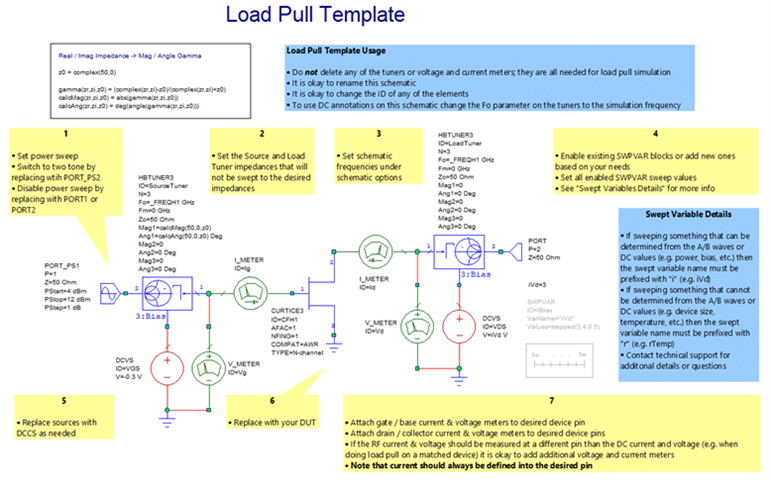Load pull template