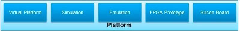 pss platforms