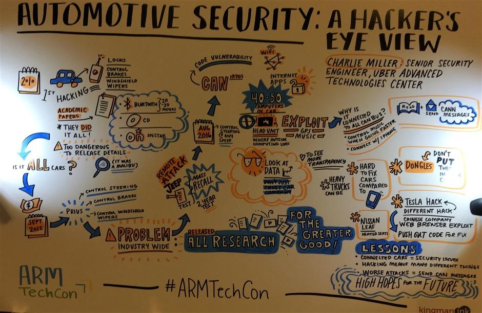 automotive security live cartoon