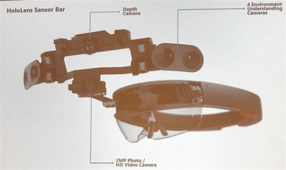 hololens sensor bar