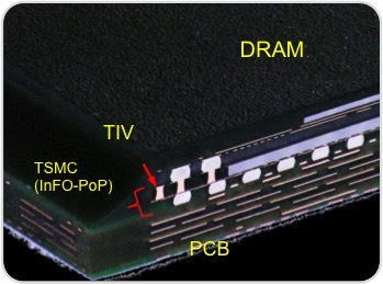 Cross-section of an InFO die on a PCB