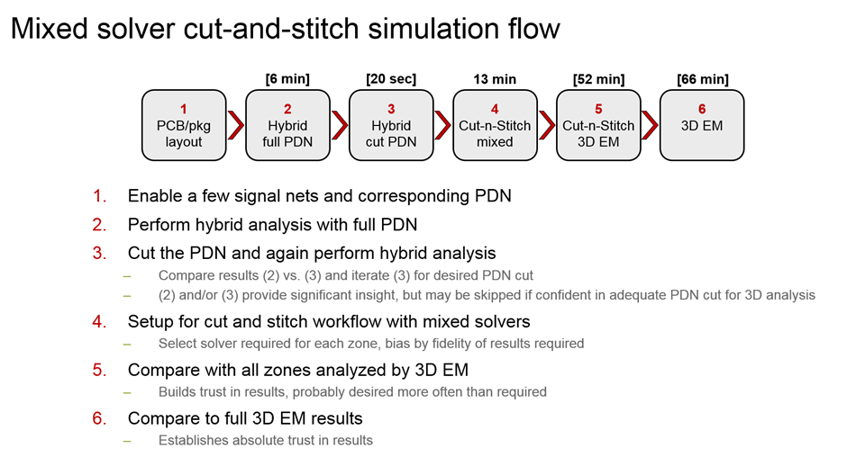 mixed solver cut and stitch simulation flow